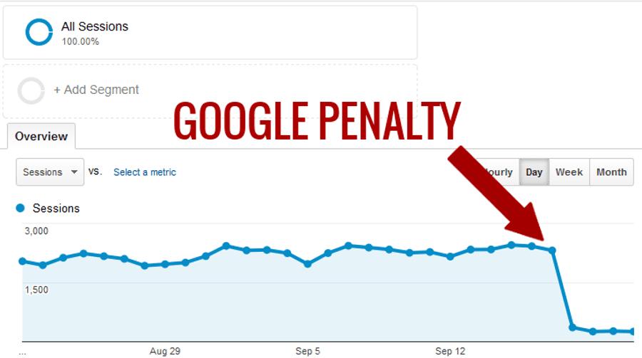 3 Cara Mengelakkan Google Penalty